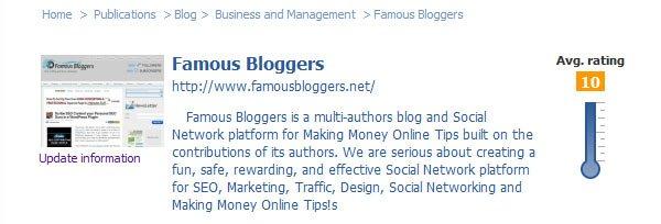 famous bloggers scribnia