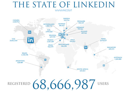 LinkedIn global members