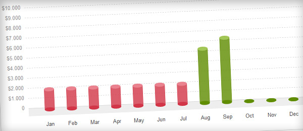income report september 2011