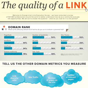 Quality Links Infographic