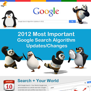 Google Search Algorithm Updates Infographic